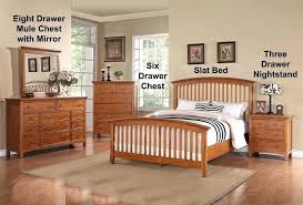 white shaker bedroom furniture white shaker bedroom furniture remodelling your home decoration with