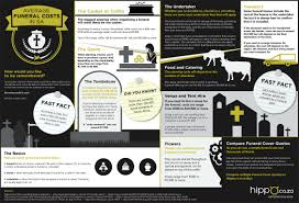 funeral cost average funeral costs in south africa hippo co za