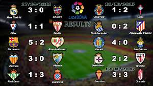 la liga table 2015 16 liga bbva results table matchday 8 youtube