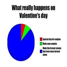 Anti Valentines Day Meme - anti valentines day memes 28 images 27 anti valentine s day
