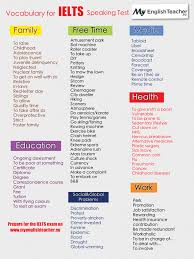 Synonyms For Customer English Vocabulary For Ielts Speaking Test Everything You Need