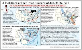 a look back at the great blizzard of jan 25 27 1978 wgn tv