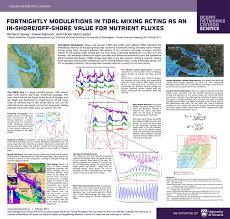 new findings presented at ocean sciences 2014 ocean networks canada