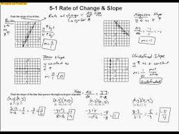 slope as rate of change worksheet free worksheets library