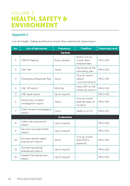 monthly health and safety report template petronas health safety and environment guidelines hse