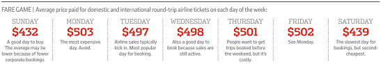 the best day to buy airline tickets wsj