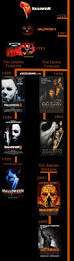countdown to halloween michael myers and the messy timeline split