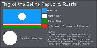 meaning of the flag of the sakha republic part of russia