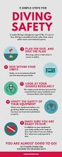 128 best scuba diving tips images on pinterest scuba diving