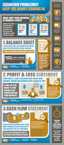 best 25 financial statement analysis ideas on pinterest cash