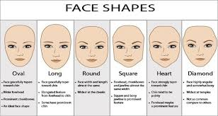 haircuts for sagging jaw line which haircut best fits your face my healthy life vision