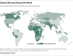 the most and least culturally diverse countries in the world