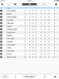 premier league results table and fixtures livescore sportpesa kenya kenyan football premier league spl