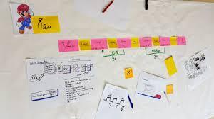 Value Stream Mapping Value Stream Mapping Agilist