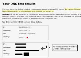 Dns Leak Test by Dns Queries Are Leaking Softether Vpn User Forum