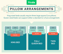 buy bed sheets how to buy bed sheets like a grown up life at home trulia blog
