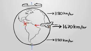 flying west or east why is one faster the quantum tunnel