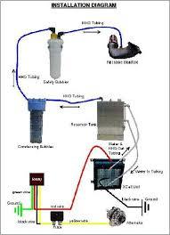best 25 hydrogen engine ideas on pinterest hho gas hydrogen