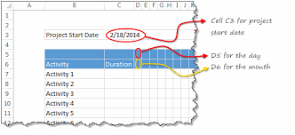 quick and easy gantt chart using excel templates chandoo org