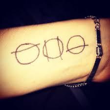 simple evil tattoo tattoo idea see no hear no speak no evil tattoo tattoos