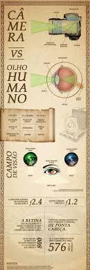 Challenge O Que ã Agora 1 Fluxograma Ajuda A Definir Qual é A Câmera Ideal Para Você