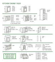 Cabinet Door Sizes Kitchen Cabinet Measurements Setbi Club