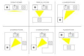 kitchen triangle design with island kitchen work triangle kitchen decoration ideas