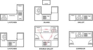 l kitchen layout kitchen layouts best l shaped kitchen layout ideas photo with