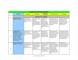 plan template resume general manager retail ict u parliament of