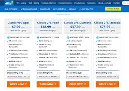 Dedicated Hosting Us Title How To Place An Order For Windows Vps Hosting Knowledgebase