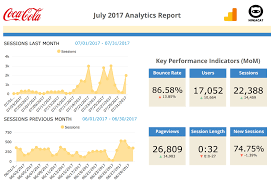 seo report template ninjacat the all in one reporting tool for agencies ninjacat seo reporting