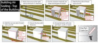 can light fire box top ten air sealing opportunities association for energy