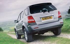 kia sorento station wagon review 2003 2009 parkers