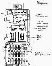 diagram kotak fius kereta wira jeruk antu
