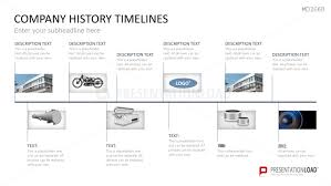 powerpoint timeline template for company histories dental