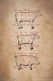 90 best butcher shop style images on pinterest butcher shop