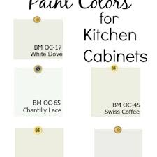 tag for behr swiss coffee paint color for kitchen cabinets more