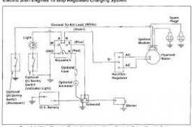 kohler magnum wiring diagram kohler pro 23 wiring kohler small