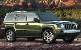 the jeep patriot used 2008 jeep patriot for sale pricing features edmunds