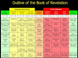 the bible hand memorize the books of the bible god
