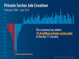 jobs under obama administration share this blog archive president obama moving forward and