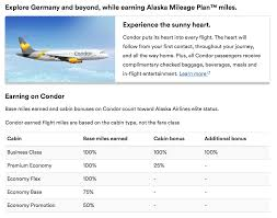 Condor Airlines Route Map by Condor Partnership U003d Lufthansa Miles On Alaska Live And Let U0027s Fly