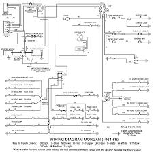 morgan 4 4 4 8 aero 8 car wiring diagrams