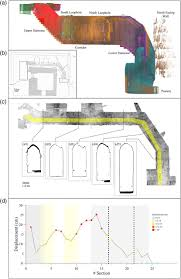 Floor Plans With Secret Passages Quantifying Earthquake Effects On Ancient Arches Example The