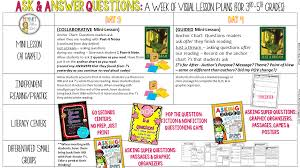 Drawing Conclusions Worksheets 4th Grade Primary Polka Dots