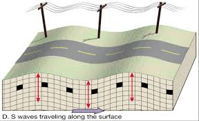 Vermont what type of seismic waves travel through earth images Earthquakes kaiserscience jpg