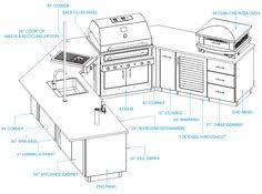 Outdoor Kitchen Design Plans Free 10 X 12 Kitchen Layout Outdoor Kitchen Design Plans Ideas