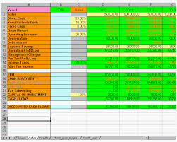 Business Plan Spreadsheet Template Excel Financial Templates For Excel Npv Irr