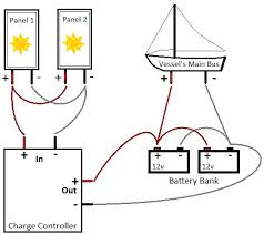 marine 12v solar panel wiring diagram diagram wiring diagrams