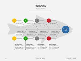 fishbone slideshop